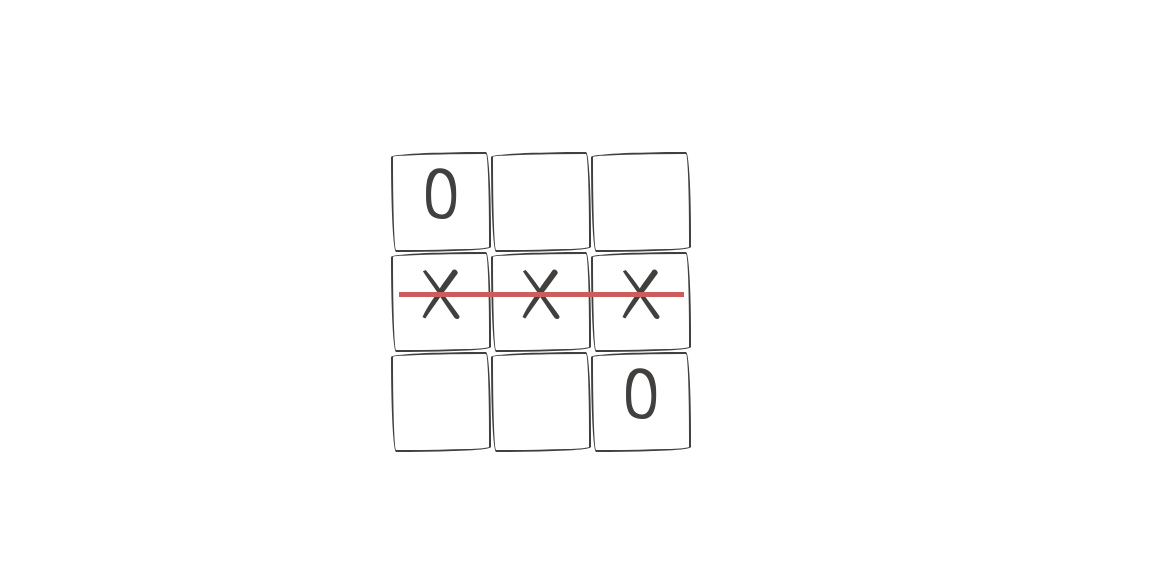 Build your own unbeatable Tic Tac Toe with React Hooks and Styled